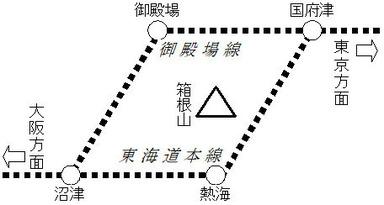御殿場線概念図.jpg